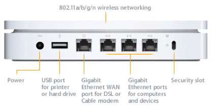 Firmware 7.2.1 para AirPort Extreme Base Station 802.11n 4
