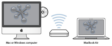 Reproductor de DVDs, DVD Player Update v3.1 3