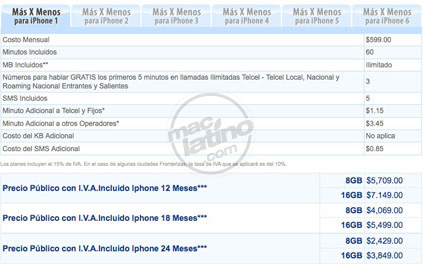 Telcel no aguanta mas y ofrece iPhone en Amigo Kit 1