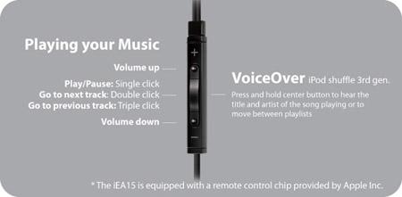 iLuv: Estrena Nuevo adaptador para iPod Shuffle