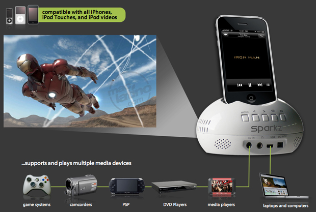 Proyector para iPhone, iPod touch y iPod video 1