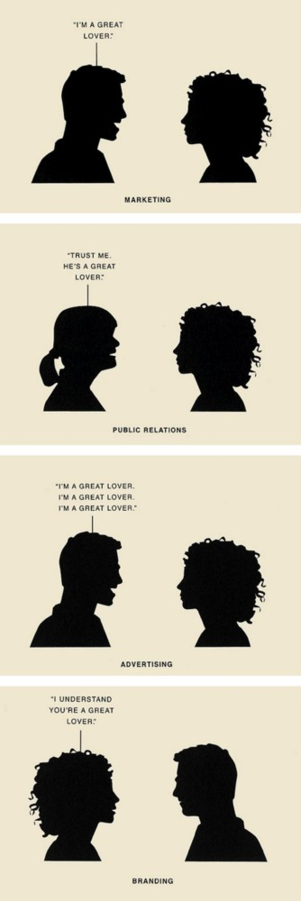 Marketing vs Advertising 1