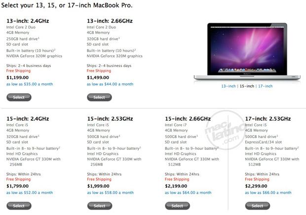 Macbooks Pro son renovadas tal como se había predicho... 3