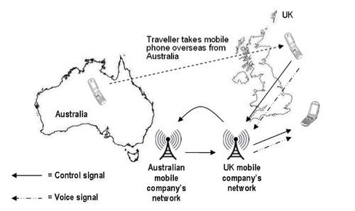 Reportaje: Por que el servicio de roaming internacional es tan costoso. 6