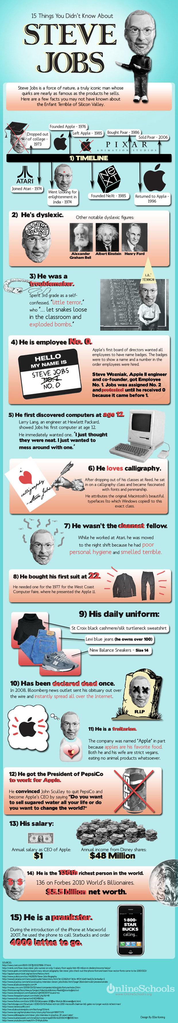 15 cosas que no conoces de Steve Jobs 1