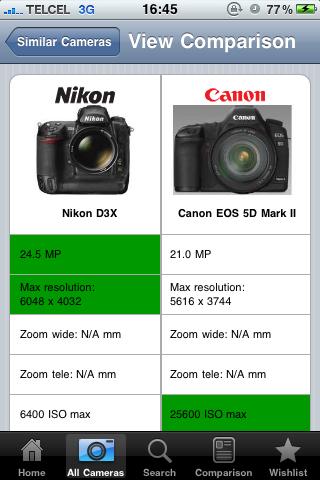 Camera Kompare