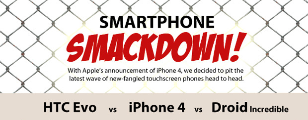iPhone 4 vs. HTC Evo vs. Droid 2