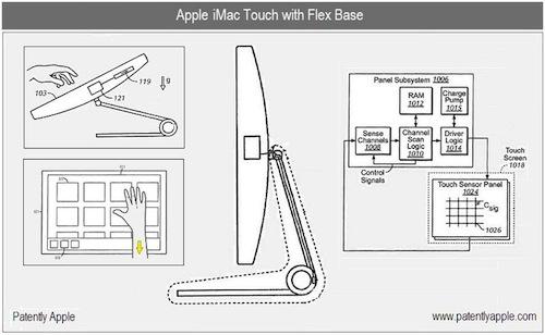 Framework Multi-Touch para Mac OS X 3