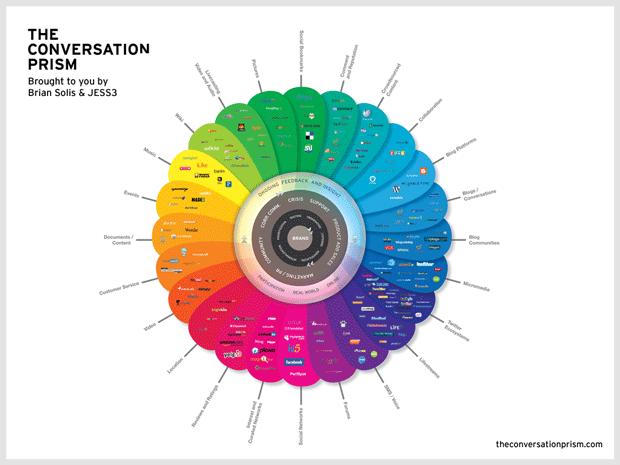 El iPad y sus competidores (Infografía) 3