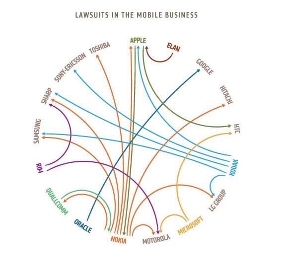 Motorola nuevamente ataca a Apple en el más reciente comercial de su tablet Xoom 1