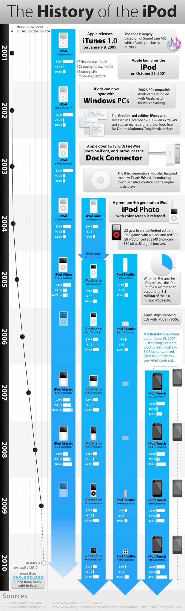 Aplicaciones, aplicaciones y más aplicaciones 8