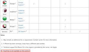 Apple da a conocer los países que soportan FaceTime 3