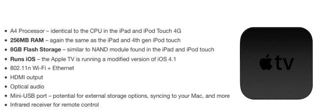 Más detalles de Apple tv 1