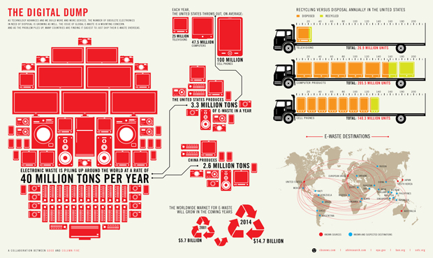 La historia del iPod en infografía 7