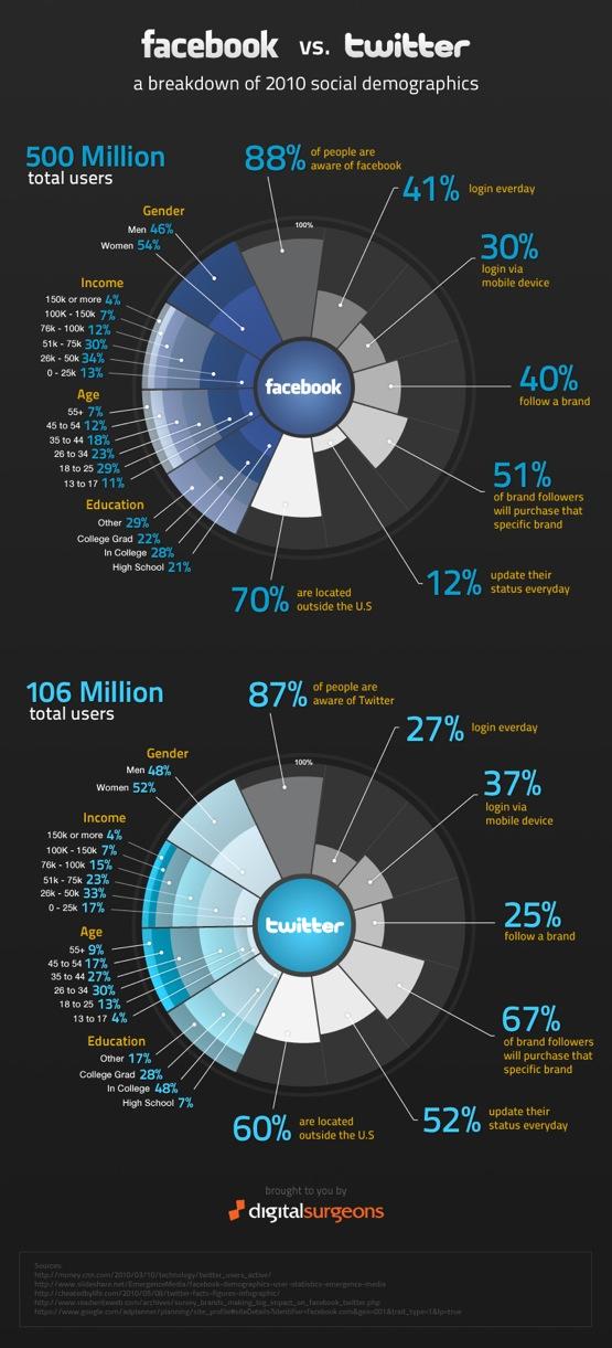 Rumor: Facebook podría comprar Face.com 5