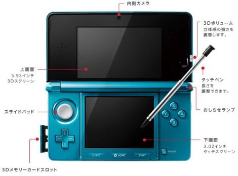El Nintendo 3Ds llegara a América el 27 de marzo para Europa el 25 2