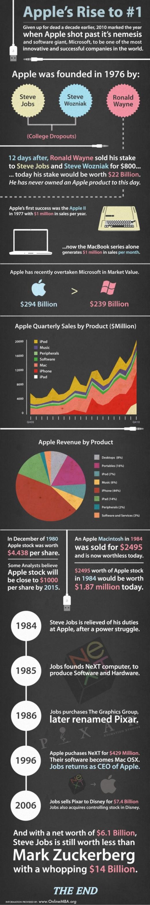 Apple presentaría el próximo miércoles, la tecnología 3D Touch Display 6