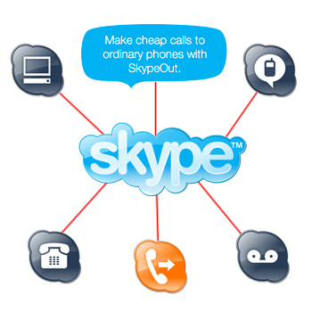 Captura Audio y Video de Skype con SkypeCAP 4