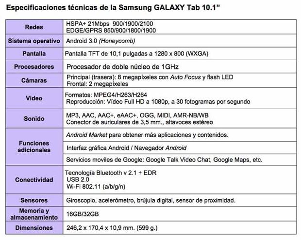 Samsung compite con el iPad 2, pero en comerciales 4