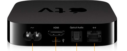 La más reciente beta de iOS 4.3 muestra una posible plataforma de juegos en el Apple TV 7