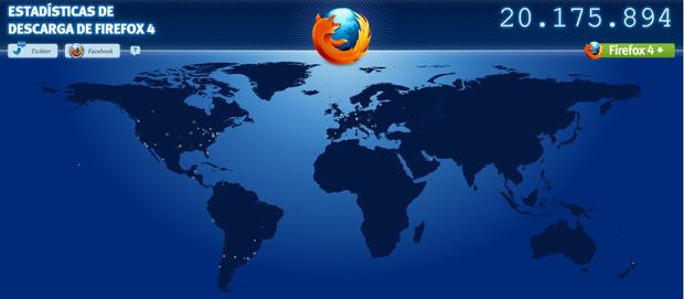 Firefox 4 esta imparable, llego a 20 millones de descargas 1