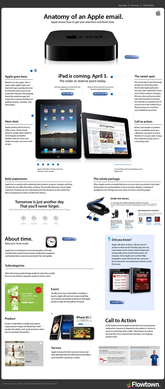 Infografía: la revolución del iPad – un año después 9