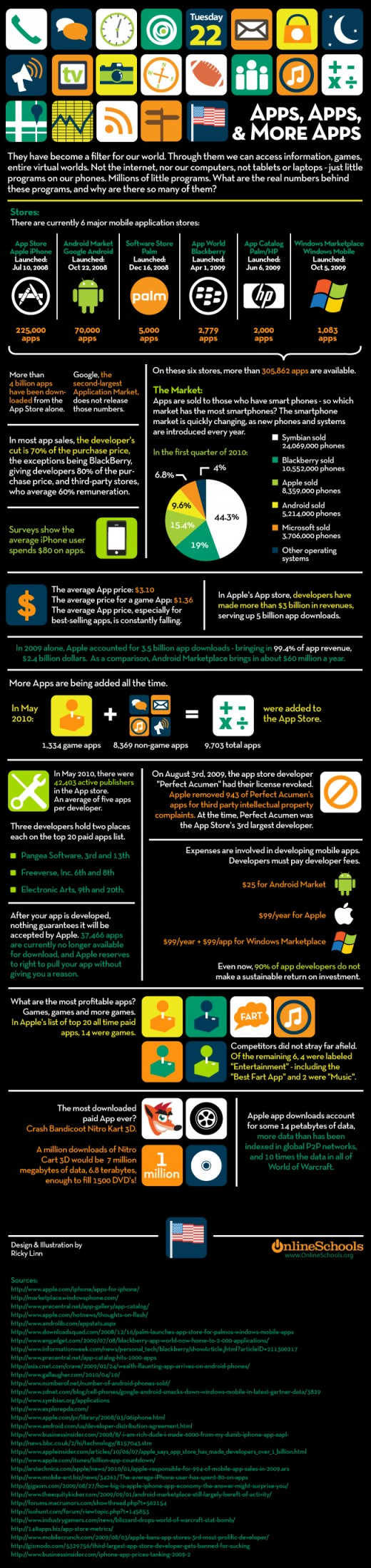 Aplicaciones, aplicaciones y más aplicaciones 1