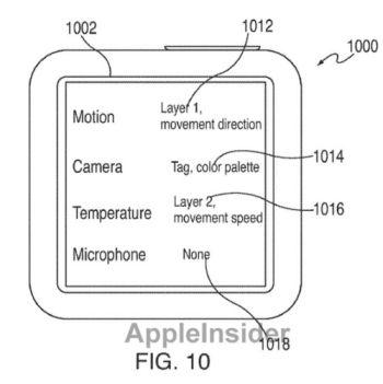Rumor: la cámara regresa al iPod Nano 4