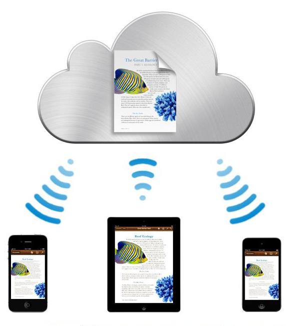 Lo nuevo de Apple, iCloud e iTunes en la nube 1