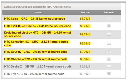 iOS 4, instalado en un HTC Magic 5