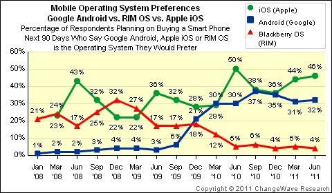 Yahoo Messenger incorporara videollamadas móviles 8