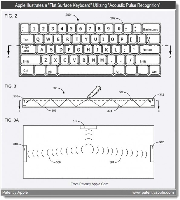 Apple patenta un teclado virtual 1