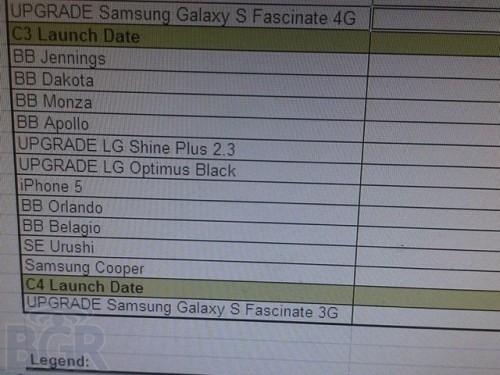 ¿iPhone 5 el 1 de octubre? Hagan sus apuestas 1