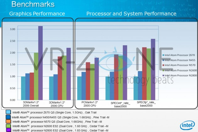 Intel: en menos de 60 días, se deben estar lanzando los primeros kits de desarrollo para Thunderbolt 9