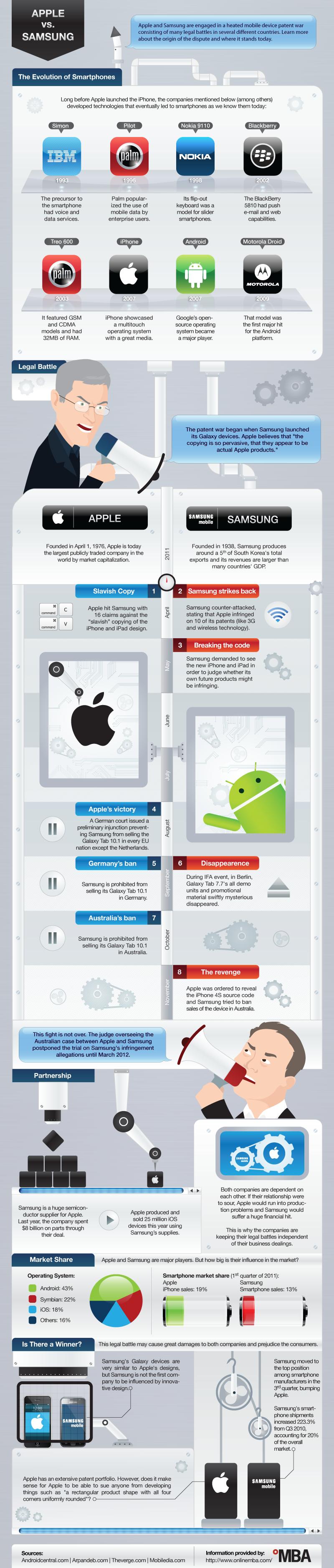 La oficina de patentes de Estados Unidos, niega el registro de la marca Multi-Touch a Apple 4
