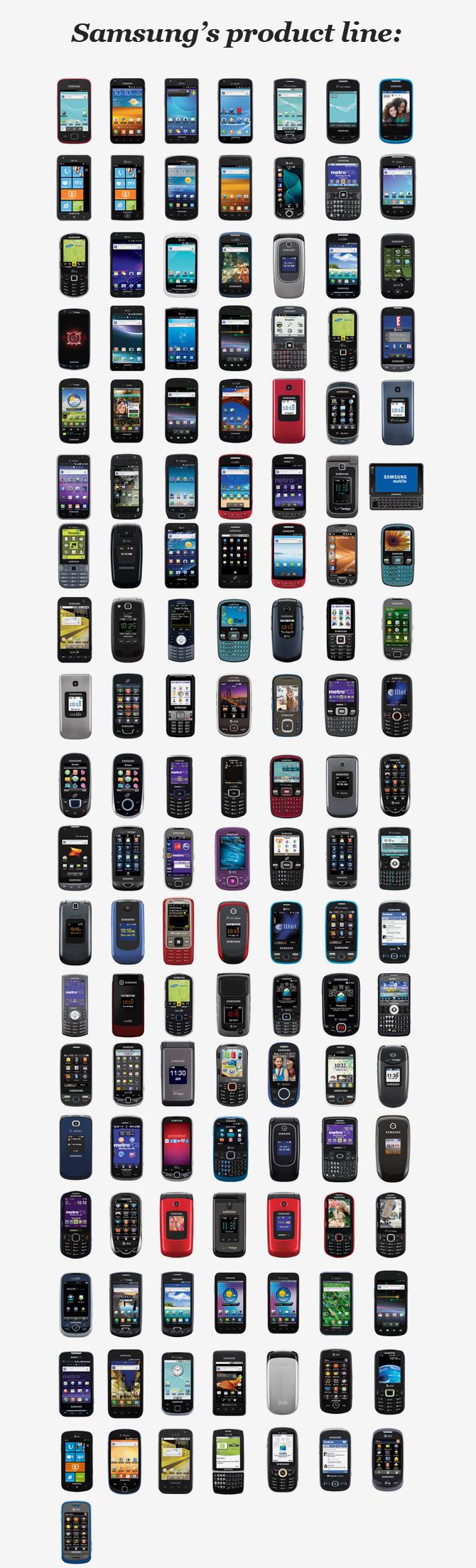 Verizon ha dado su opinión sobre la demanda de Apple a Samsung 7