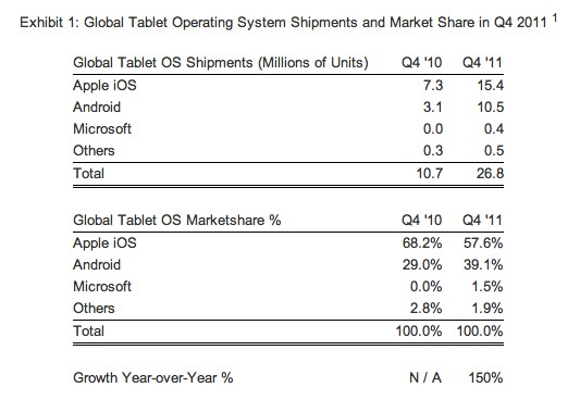 Se filtra el precio y características de la tableta de Lenovo 7