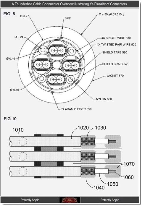 Patentes de Apple indican que los puertos Thunderbolt podrían llegar a los dispositivos iOS 1