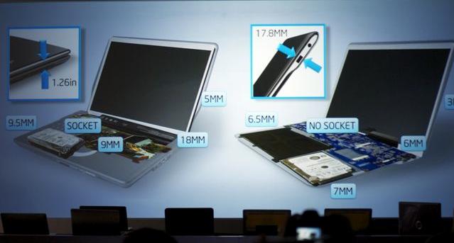 Apple presenta las MacBook Pro de 17 pulgadas 5