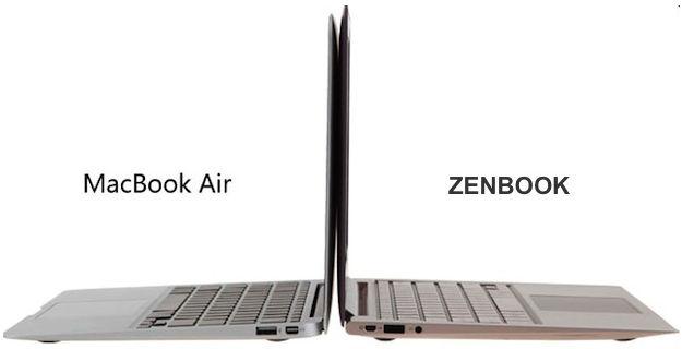 Patente con proyector laser en una MacBook 5