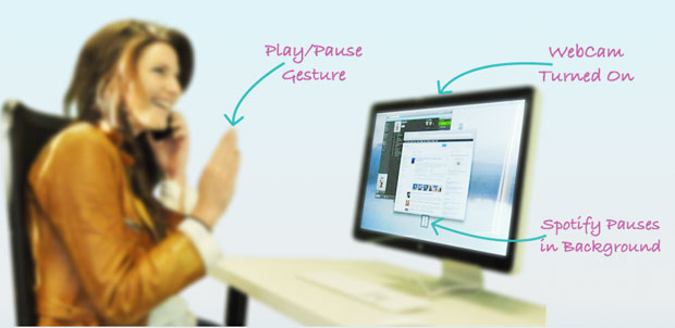 Controla iTunes o Spotify con un gesto de tu mano gracias a Flutter 1