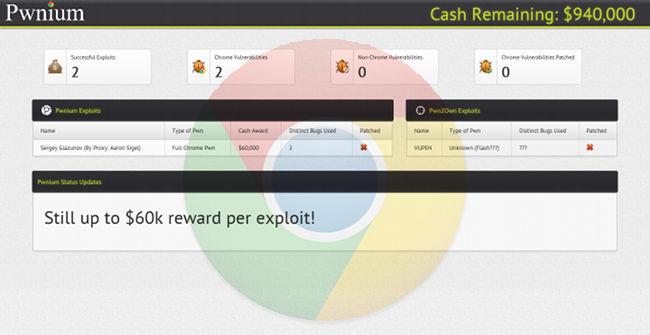 Google Chrome cae en el primer día del Pwnium y en Pwn2Own 1