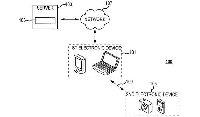 Le llego competencia al Echo de Amazon… Apple con Siri 3