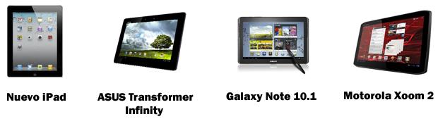 Comparativa entre el nuevo iPad, Samsung Galaxy Note 10.1, Motorola Xoom 2 y Asus Transformer Infinity 1