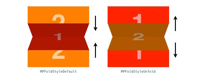 PaintCode para diseñar el código de interfaz de usuario en aplicaciones para iOS y Mac OS X 4