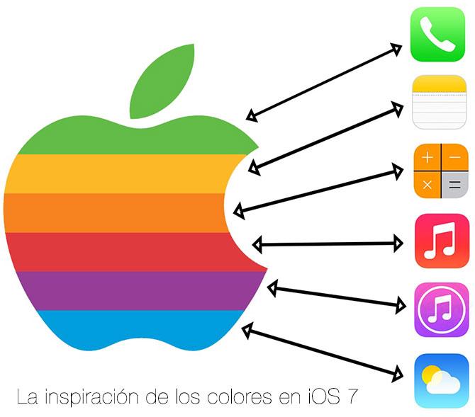 Colores iOS 7