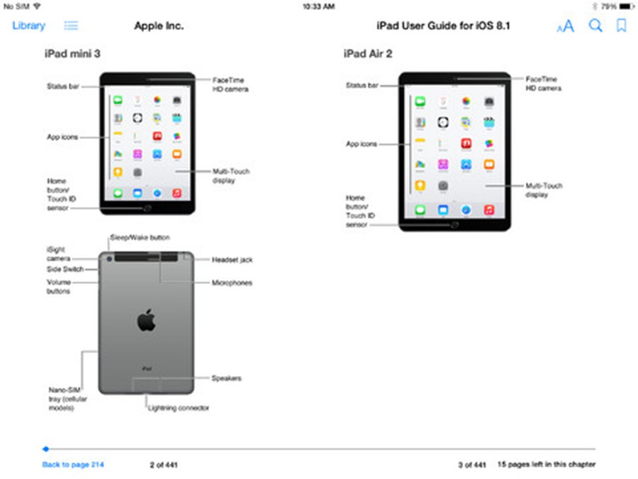 iPad Air 2 y iPad mini 3