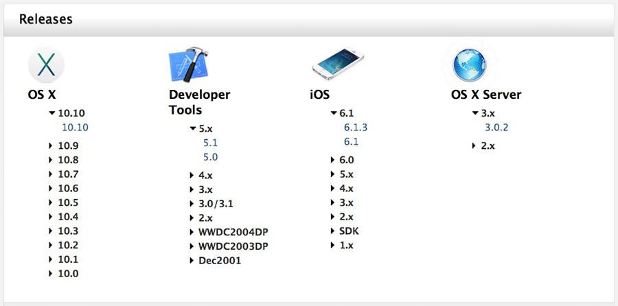 Código fuente de OS X 10.10 Yosemite