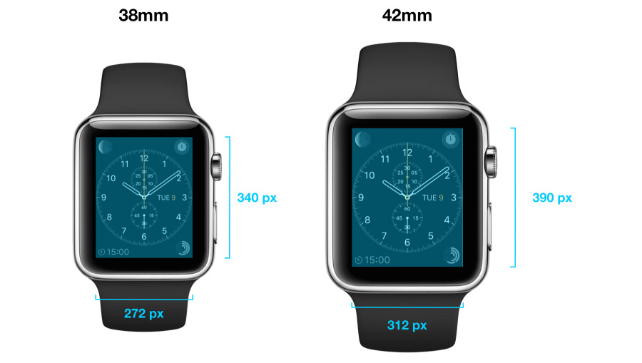 Resolución del Apple Watch