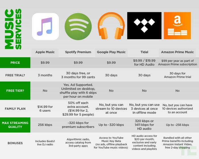 Spotify recibe una actualización y recibe la función crossfading para amenizar nuestras fiestas 1